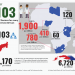 Number of Doctors in East Africa Countries- The Exchange