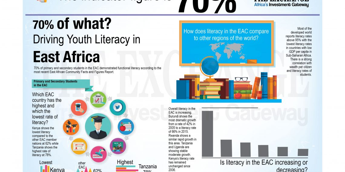 Mobile Phones Driving Youth Literacy in East Africa - The Exchange www.exchange.co.tz