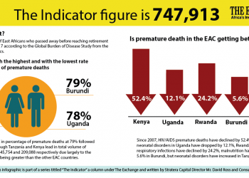 premature deaths infograph - The Exchange www.exchanfeafrica.com
